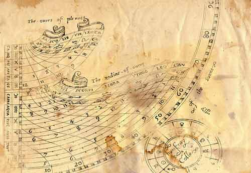 Hundertjähriger Kalender